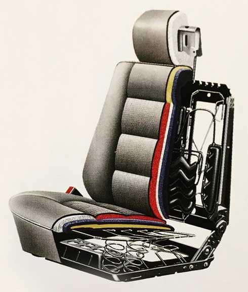 Mercedes-W124-Seat-Mercedes-Market