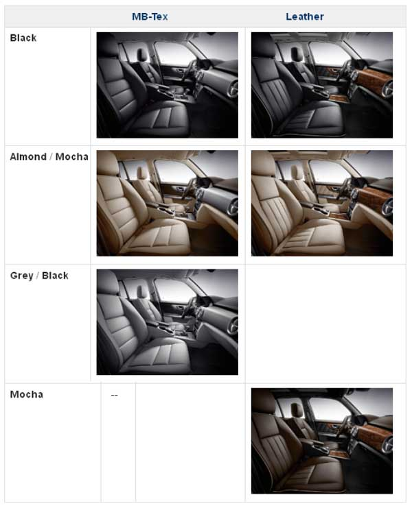 2014-Mercedes-GLK-Interior-Options-Mercedes-Market