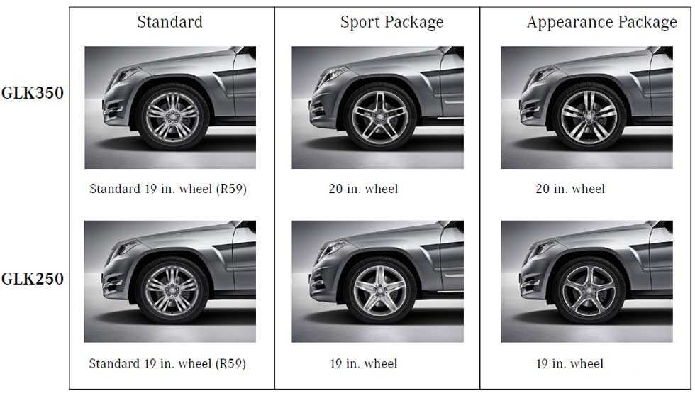 2014-Mercedes-GLK-Wheel-Options-Mercedes-Market