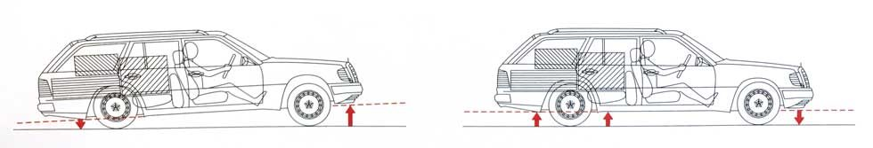 Mercedes-W124-300TE-Wagon-self-leveling-suspension-diagram