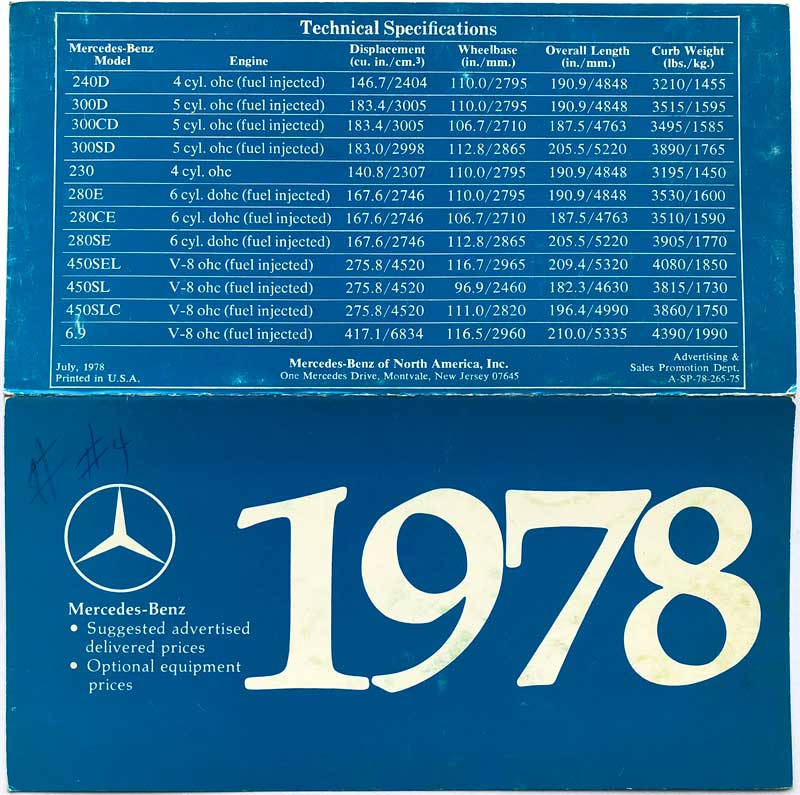 Mercedes-Price-List-Mercedes-Market